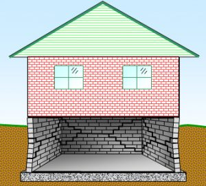 Foundation Crack – Cost of Cracked Foundation Repair