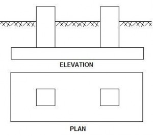 Two Column Footings – Basics of Combined Footing Design