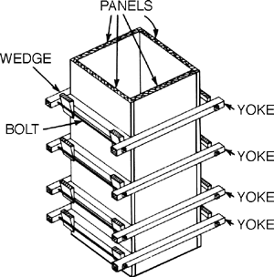 components of concrete formwork