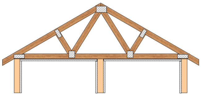 Rafter vs truss difference between rafter and truss for Where to buy trusses