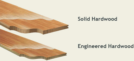 hardwood floors vs engineered floors vs laminate floors