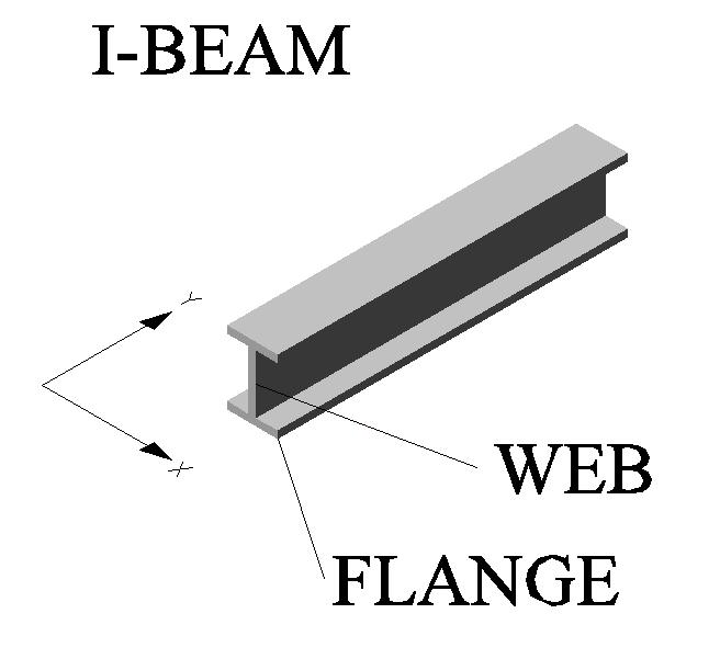 Difference Between H Beam And I Beam