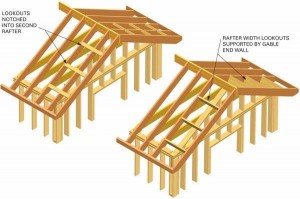 Rafters vs Trusses – Difference Between Rafter and Truss