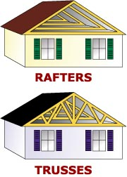 trusses vs rafters