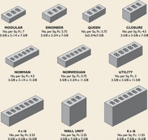 Different Standardized Brick Dimensions