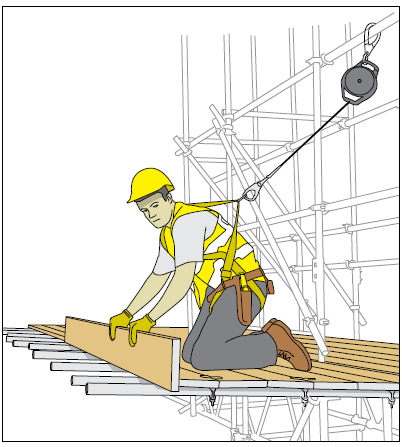 scaffolding safety