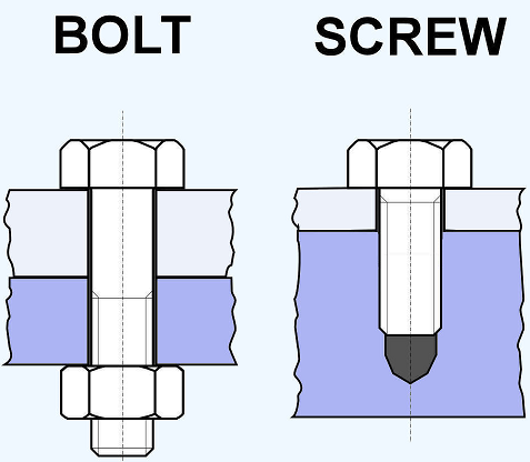 bolt vs screw differences