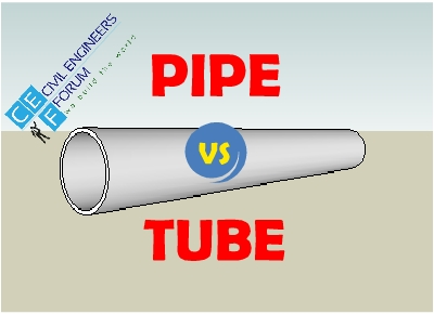 Copper Pipe Vs Pex House Plans