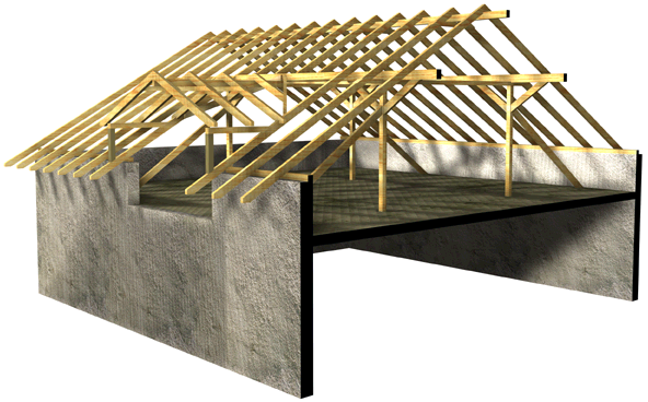 Roof Structure Vs Roof Covering
